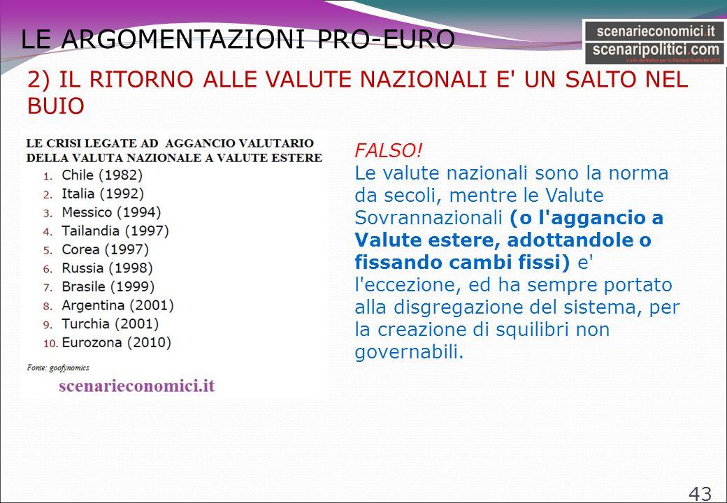 LE ARGOMENTAZIONI PRO-EURO 43 2) IL RITORNO ALLE VALUTE NAZIONALI E UN SALTO NEL BUIO FALSO.