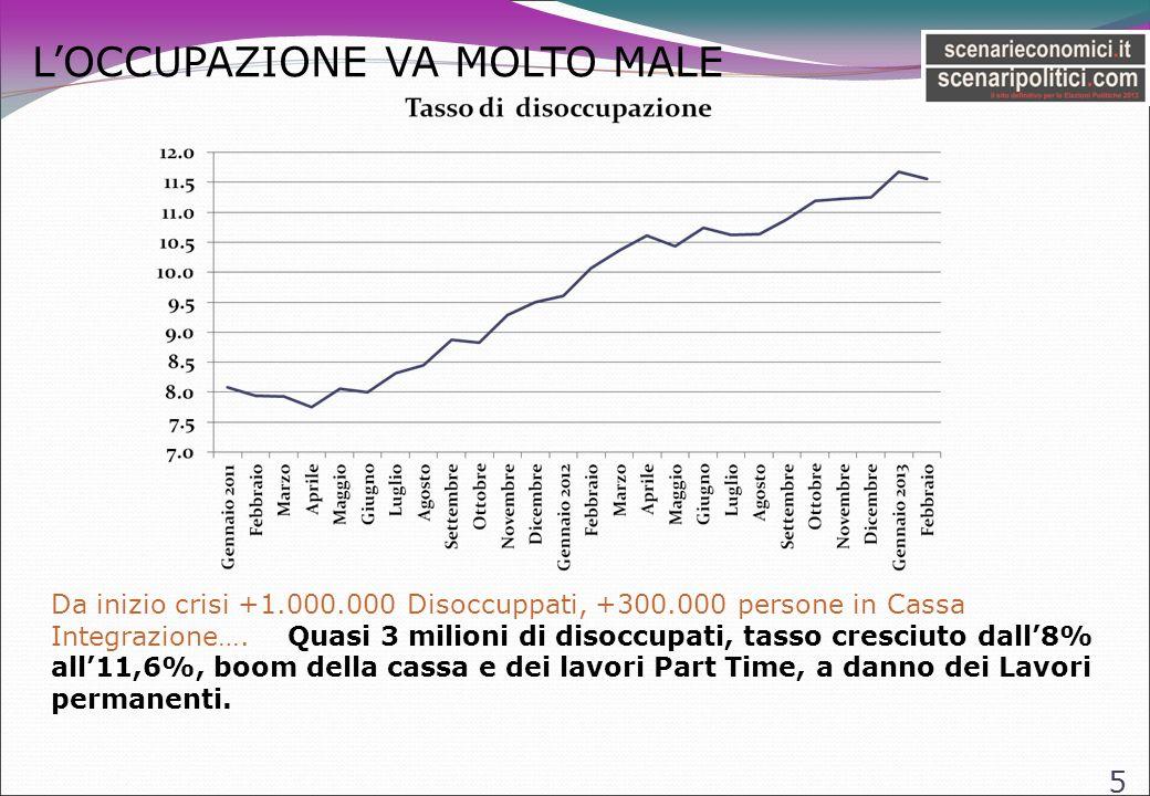 1 - UN DEBITO ESPLOSIVO 66 Debito Pubblico al 127%...