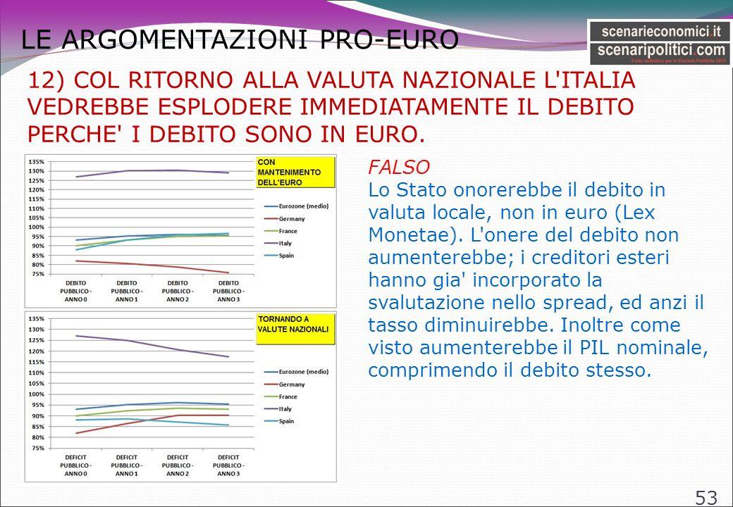LE ARGOMENTAZIONI PRO-EURO 53 12) COL RITORNO ALLA VALUTA NAZIONALE L ITALIA VEDREBBE ESPLODERE IMMEDIATAMENTE IL DEBITO PERCHE I DEBITO SONO IN EURO.