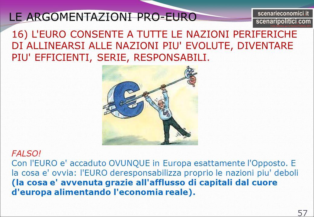 LE ARGOMENTAZIONI PRO-EURO 57 16) L EURO CONSENTE A TUTTE LE NAZIONI PERIFERICHE DI ALLINEARSI ALLE NAZIONI PIU EVOLUTE, DIVENTARE PIU EFFICIENTI, SERIE, RESPONSABILI.