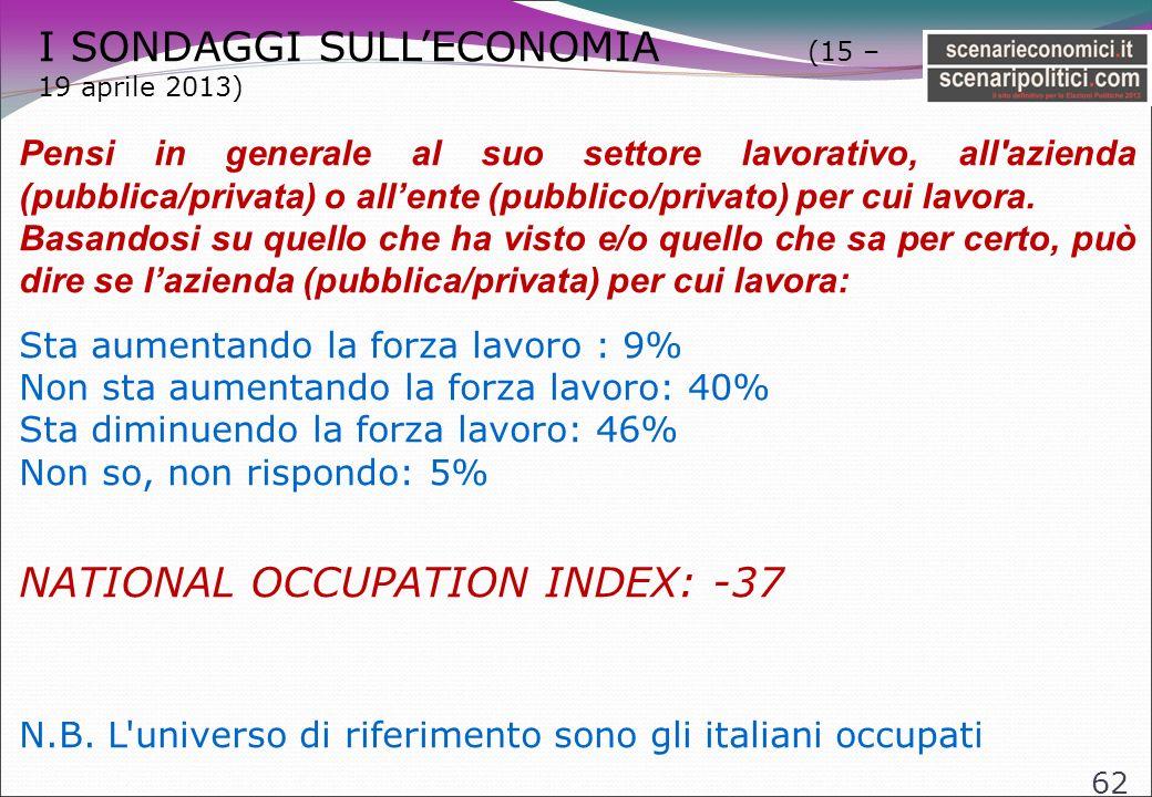 I SONDAGGI SULLECONOMIA (15 – 19 aprile 2013) 62 Pensi in generale al suo settore lavorativo, all azienda (pubblica/privata) o allente (pubblico/privato) per cui lavora.