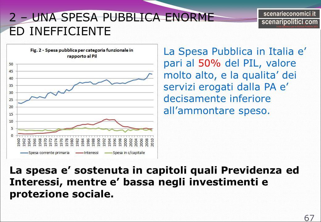 2 – UNA SPESA PUBBLICA ENORME ED INEFFICIENTE 67 La Spesa Pubblica in Italia e pari al 50% del PIL, valore molto alto, e la qualita dei servizi erogati dalla PA e decisamente inferiore allammontare speso.
