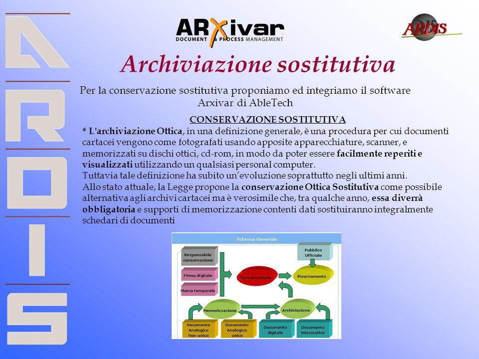 Archiviazione sostitutiva CONSERVAZIONE SOSTITUTIVA * L'archiviazione Ottica, in una definizione generale, è una procedura per cui documenti cartacei