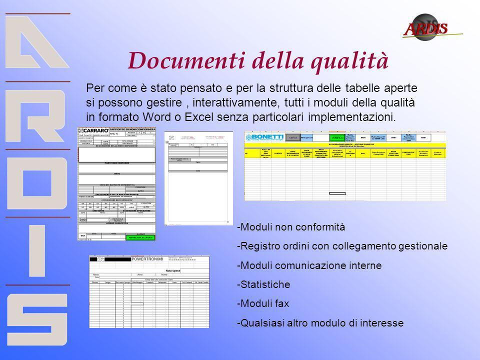 Documenti della qualità Per come è stato pensato e per la struttura delle tabelle aperte si possono gestire, interattivamente, tutti i moduli della qu