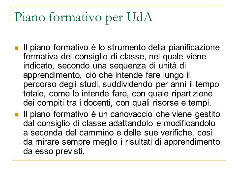 Piano formativo per UdA Il piano formativo è lo strumento della pianificazione formativa del consiglio di classe, nel quale viene indicato, secondo un