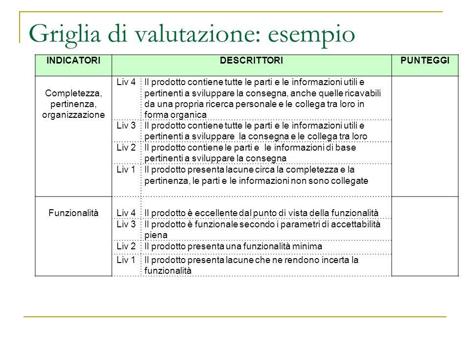 Griglia di valutazione: esempio INDICATORIDESCRITTORIPUNTEGGI Completezza, pertinenza, organizzazione Liv 4Il prodotto contiene tutte le parti e le in