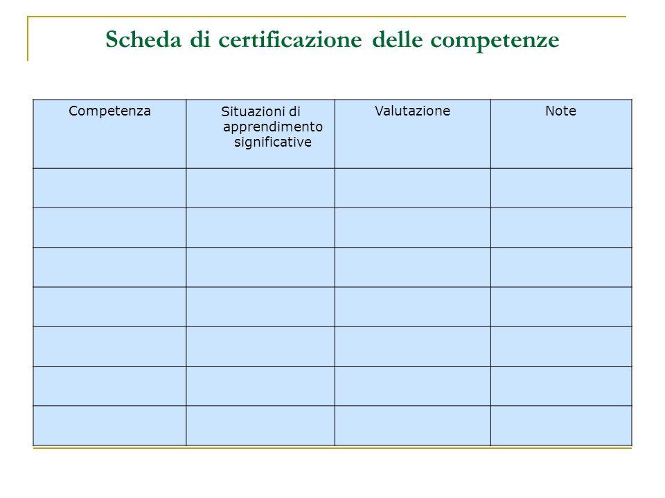 Scheda di certificazione delle competenze CompetenzaSituazioni di apprendimento significative ValutazioneNote