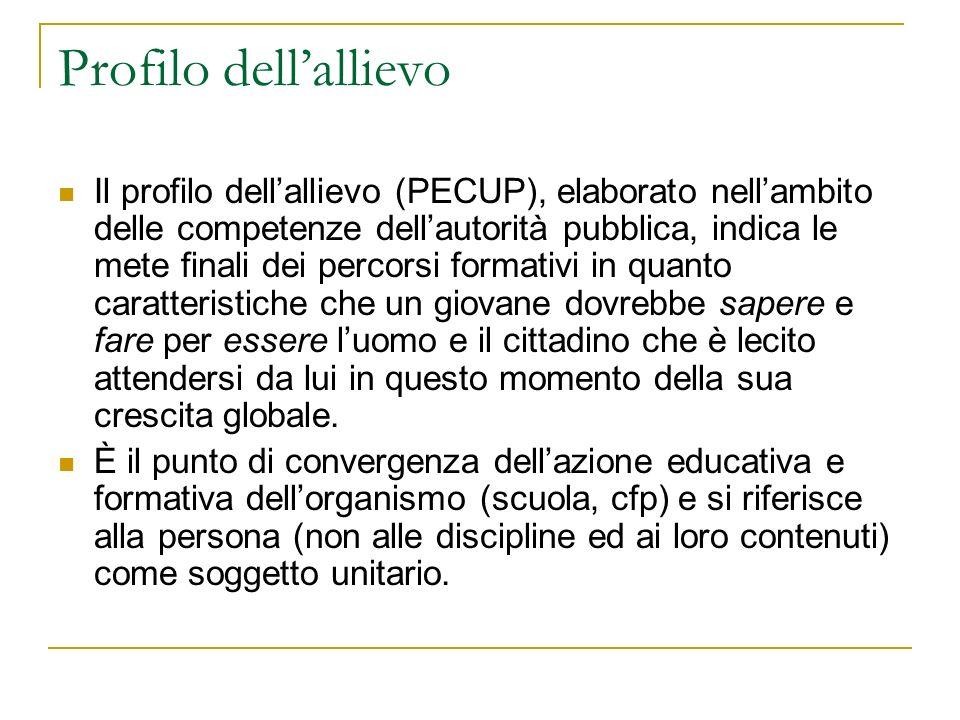 Profilo dellallievo Il profilo dellallievo (PECUP), elaborato nellambito delle competenze dellautorità pubblica, indica le mete finali dei percorsi fo