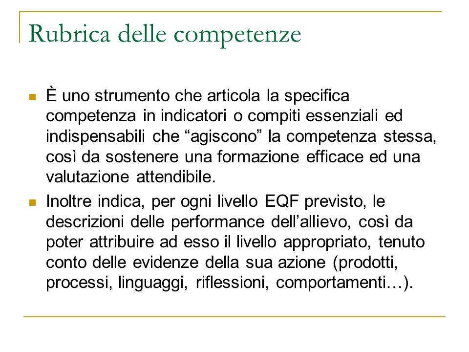 Rubrica delle competenze È uno strumento che articola la specifica competenza in indicatori o compiti essenziali ed indispensabili che agiscono la com