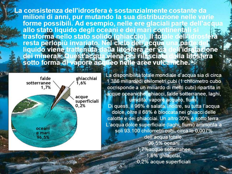 La disponibilità totale mondiale dacqua sia di circa 1.386 miliardi di chilometri cubi (1 chilometro cubo corrisponde a un miliardo di metri cubi) rip