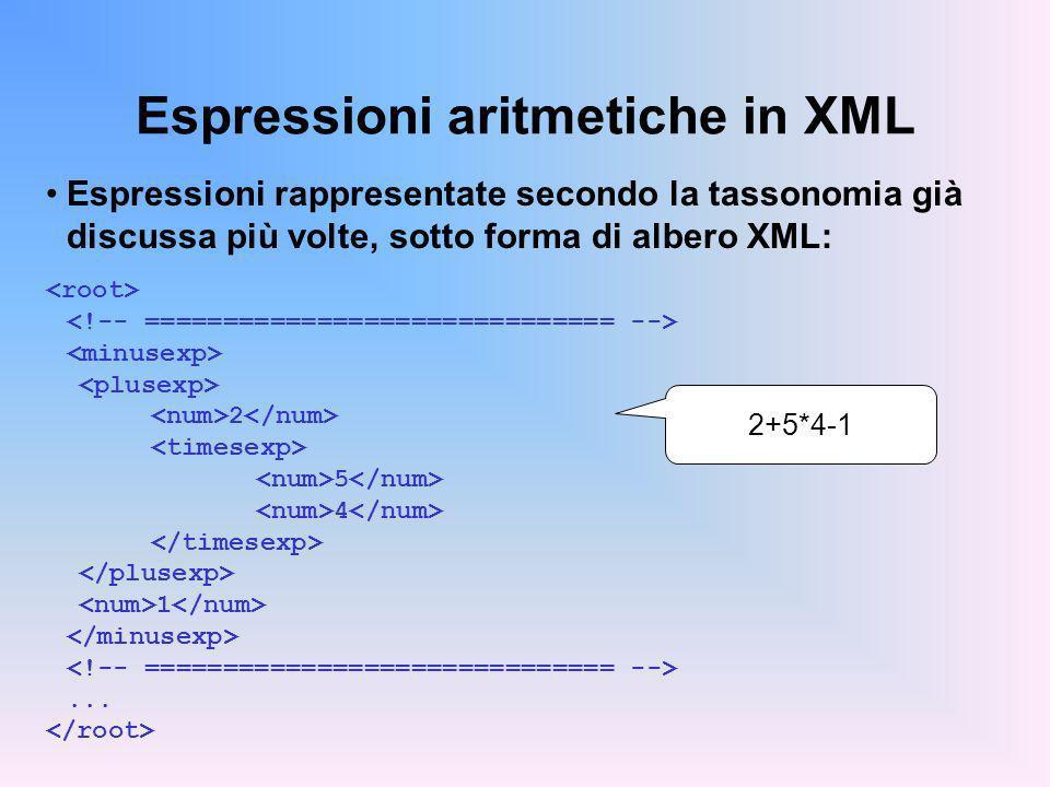 Espressioni aritmetiche in XML Espressioni rappresentate secondo la tassonomia già discussa più volte, sotto forma di albero XML: 2 5 4 1... 2+5*4-1