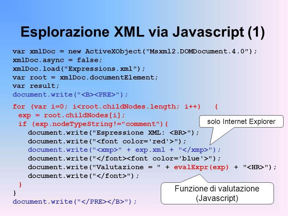 Esplorazione XML via Javascript (1) var xmlDoc = new ActiveXObject(
