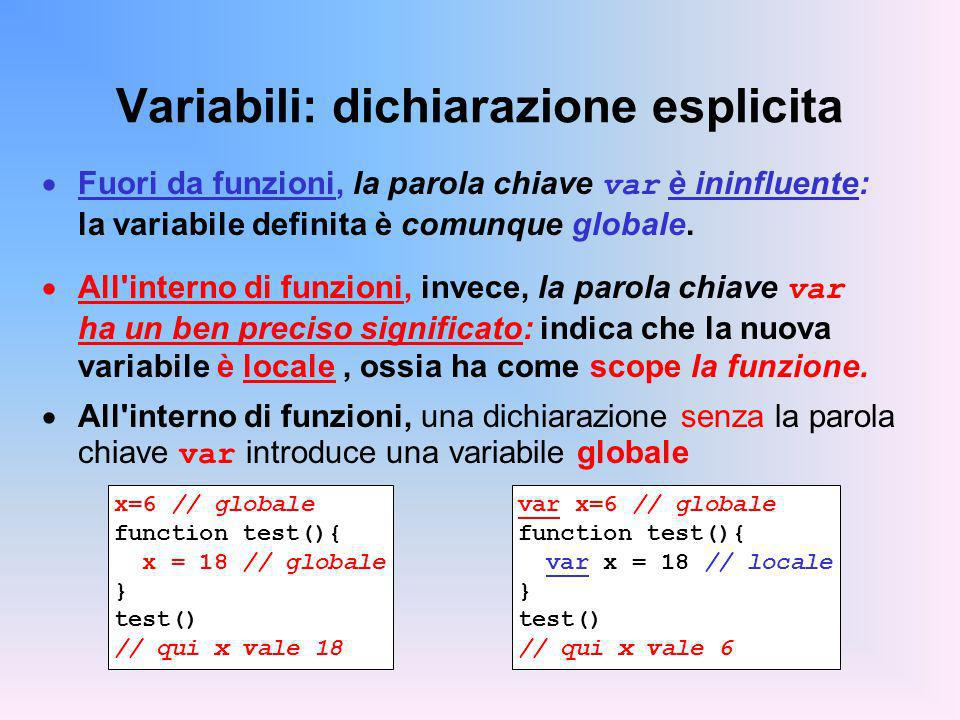 Variabili: dichiarazione esplicita Fuori da funzioni, la parola chiave var è ininfluente: la variabile definita è comunque globale.