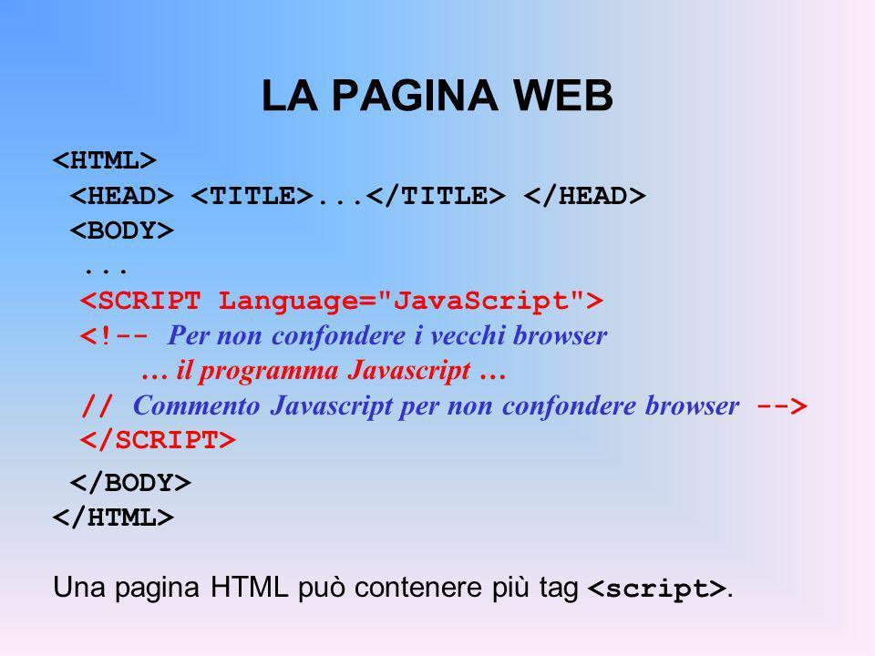 LA PAGINA WEB...... <!-- Per non confondere i vecchi browser … il programma Javascript … // Commento Javascript per non confondere browser --> Una pag