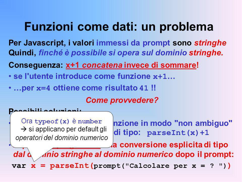 Funzioni come dati: un problema Per Javascript, i valori immessi da prompt sono stringhe Quindi, finché è possibile si opera sul dominio stringhe. Con