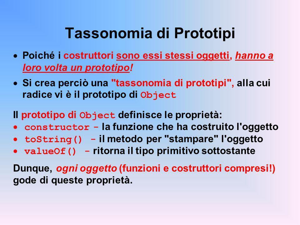 Tassonomia di Prototipi Poiché i costruttori sono essi stessi oggetti, hanno a loro volta un prototipo! Si crea perciò una