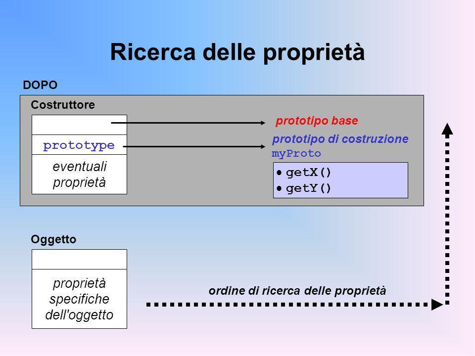 Ricerca delle proprietà ordine di ricerca delle proprietà DOPO prototype eventuali proprietà prototipo base prototipo di costruzione myProto Costruttore getX() getY() proprietà specifiche dell oggetto Oggetto