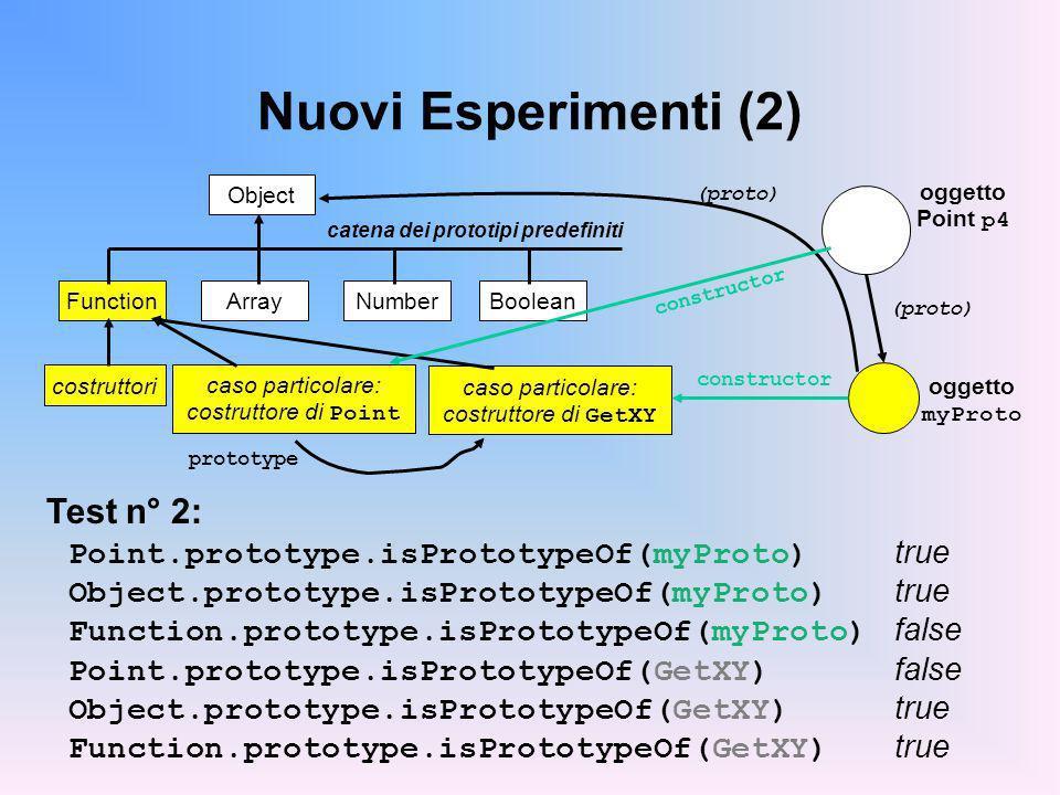 Nuovi Esperimenti (2) Test n° 2: Point.prototype.isPrototypeOf(myProto) true Object.prototype.isPrototypeOf(myProto) true Function.prototype.isPrototy