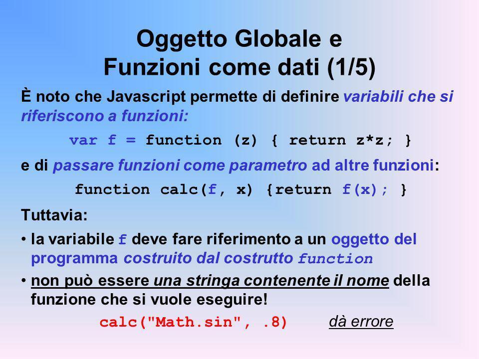Oggetto Globale e Funzioni come dati (1/5) È noto che Javascript permette di definire variabili che si riferiscono a funzioni: var f = function (z) {