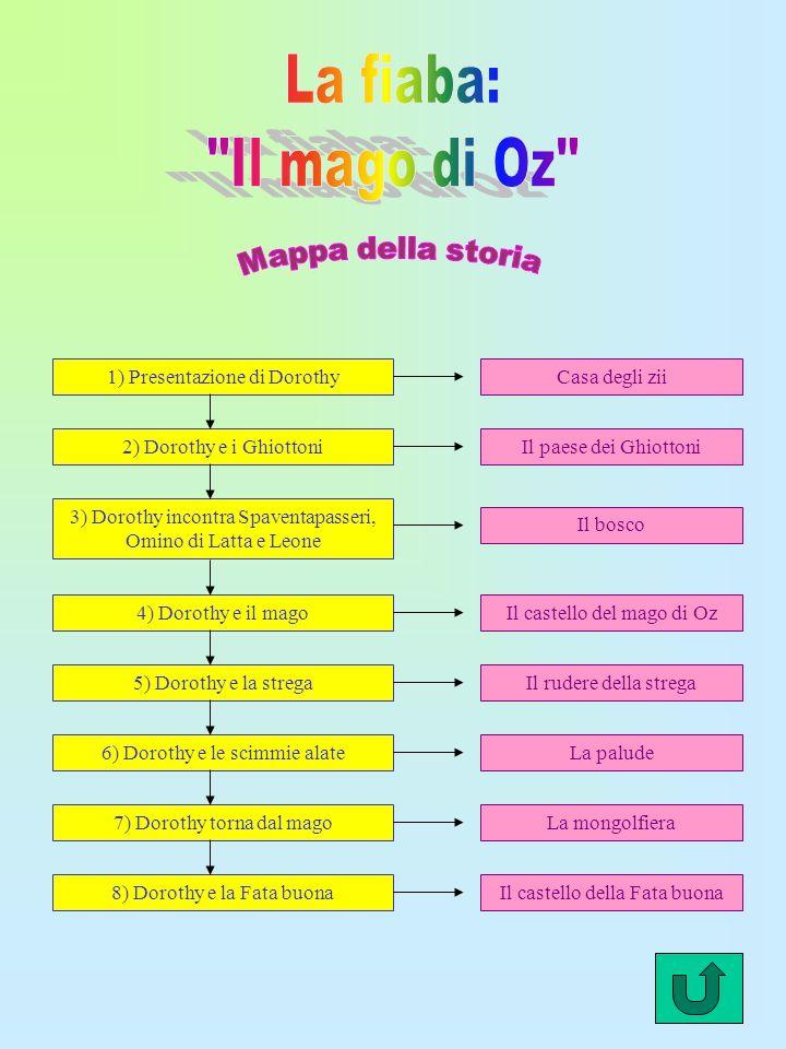 INDICE Insegnanti: GHIRELLI - ZANFINI MAPPA STORIA AUTORI