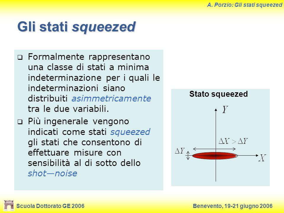 Scuola Dottorato GE 2006Benevento, 19-21 giugno 2006 A. Porzio: Gli stati squeezed Gli stati squeezed Formalmente rappresentano una classe di stati a