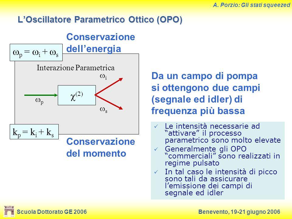 Scuola Dottorato GE 2006Benevento, 19-21 giugno 2006 A. Porzio: Gli stati squeezed LOscillatore Parametrico Ottico (OPO) p Interazione Parametrica i s