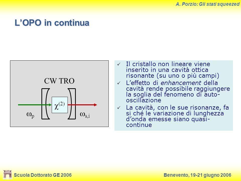 Scuola Dottorato GE 2006Benevento, 19-21 giugno 2006 A. Porzio: Gli stati squeezed LOPO in continua p s,i CW TRO Il cristallo non lineare viene inseri