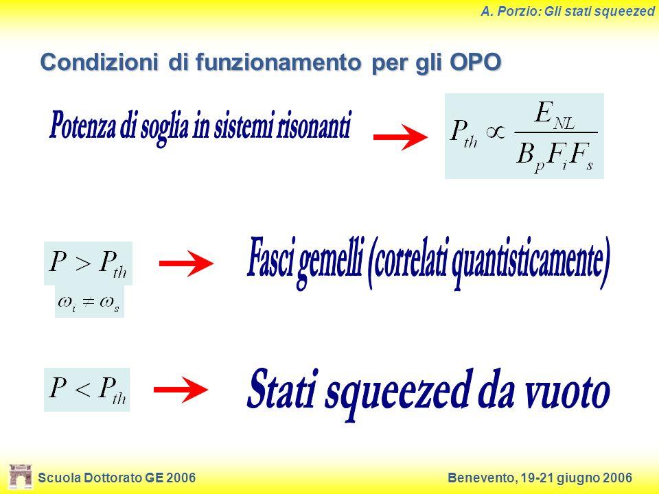 Scuola Dottorato GE 2006Benevento, 19-21 giugno 2006 A. Porzio: Gli stati squeezed Condizioni di funzionamento per gli OPO