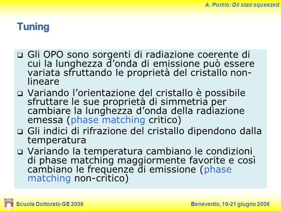 Scuola Dottorato GE 2006Benevento, 19-21 giugno 2006 A. Porzio: Gli stati squeezedTuning Gli OPO sono sorgenti di radiazione coerente di cui la lunghe