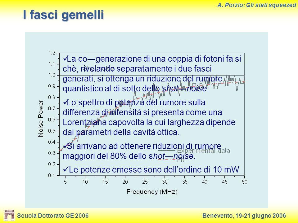Scuola Dottorato GE 2006Benevento, 19-21 giugno 2006 A. Porzio: Gli stati squeezed I fasci gemelli La cogenerazione di una coppia di fotoni fa si chè,