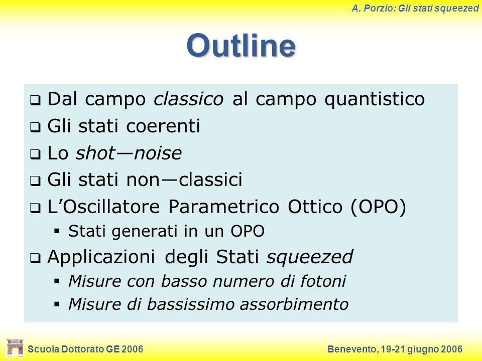 Scuola Dottorato GE 2006Benevento, 19-21 giugno 2006 A. Porzio: Gli stati squeezedOutline Dal campo classico al campo quantistico Gli stati coerenti L