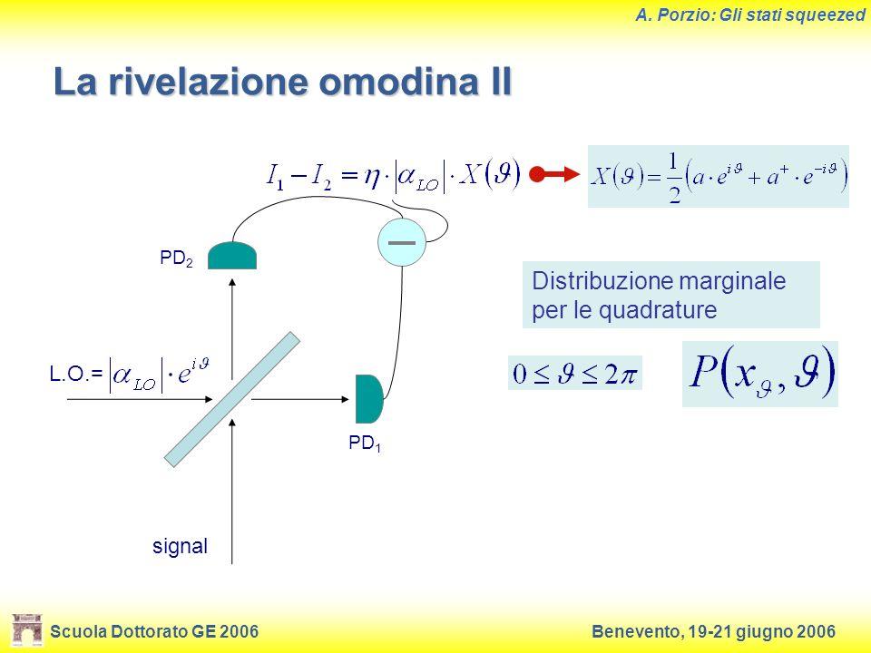 Scuola Dottorato GE 2006Benevento, 19-21 giugno 2006 A. Porzio: Gli stati squeezed La rivelazione omodina II L.O.= signal PD 1 PD 2 Distribuzione marg