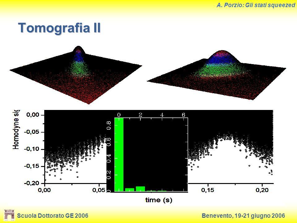 Scuola Dottorato GE 2006Benevento, 19-21 giugno 2006 A. Porzio: Gli stati squeezed Tomografia II