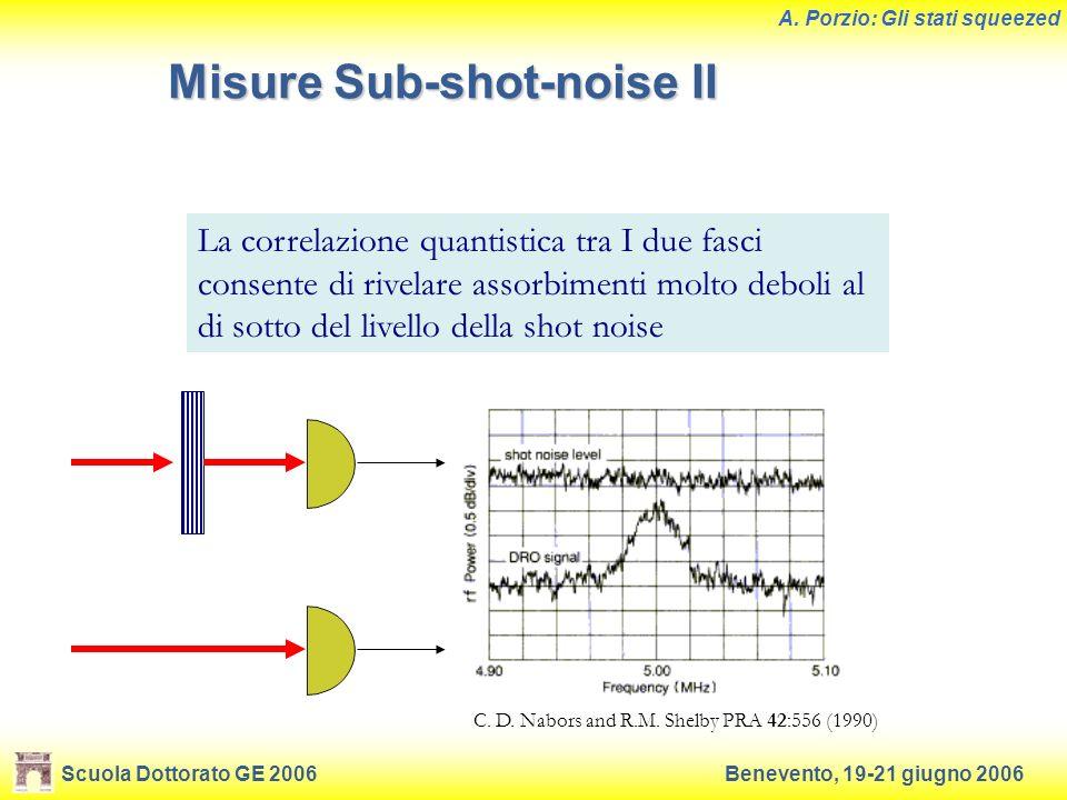 Scuola Dottorato GE 2006Benevento, 19-21 giugno 2006 A. Porzio: Gli stati squeezed Misure Sub-shot-noise II La correlazione quantistica tra I due fasc
