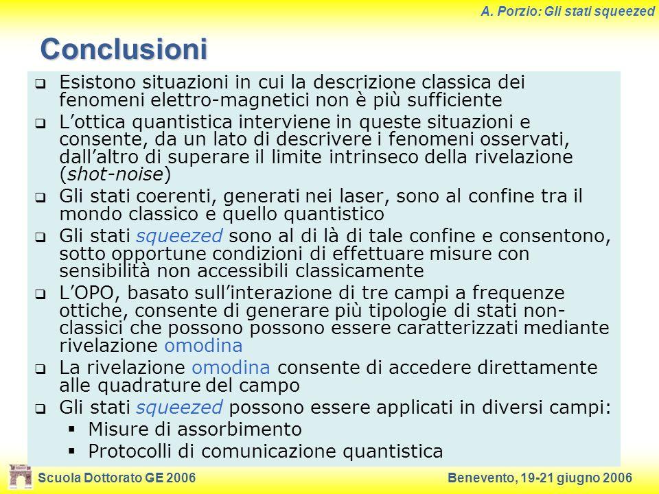 Scuola Dottorato GE 2006Benevento, 19-21 giugno 2006 A. Porzio: Gli stati squeezedConclusioni Esistono situazioni in cui la descrizione classica dei f