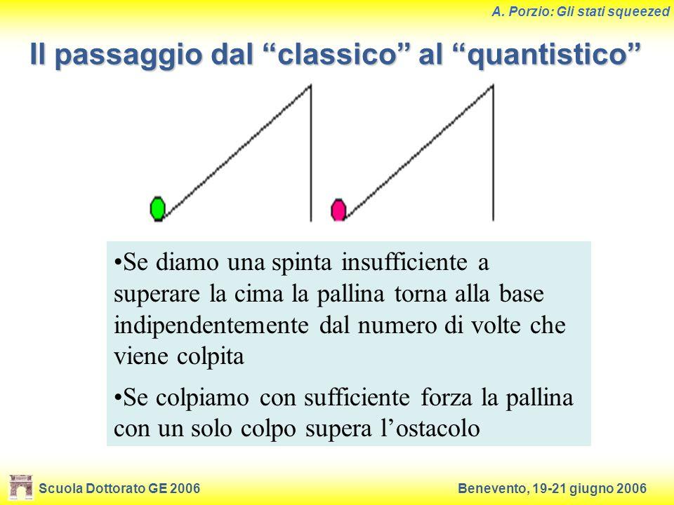 Scuola Dottorato GE 2006Benevento, 19-21 giugno 2006 A. Porzio: Gli stati squeezed Il passaggio dal classico al quantistico Se diamo una spinta insuff