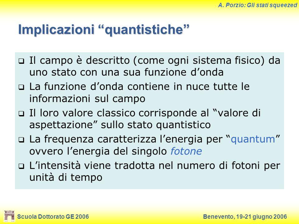 Scuola Dottorato GE 2006Benevento, 19-21 giugno 2006 A. Porzio: Gli stati squeezed Implicazioni quantistiche Il campo è descritto (come ogni sistema f