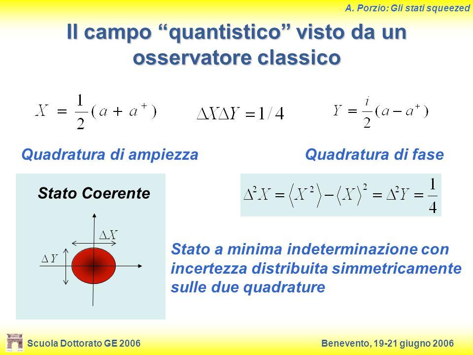 Scuola Dottorato GE 2006Benevento, 19-21 giugno 2006 A. Porzio: Gli stati squeezed Il campo quantistico visto da un osservatore classico Quadratura di