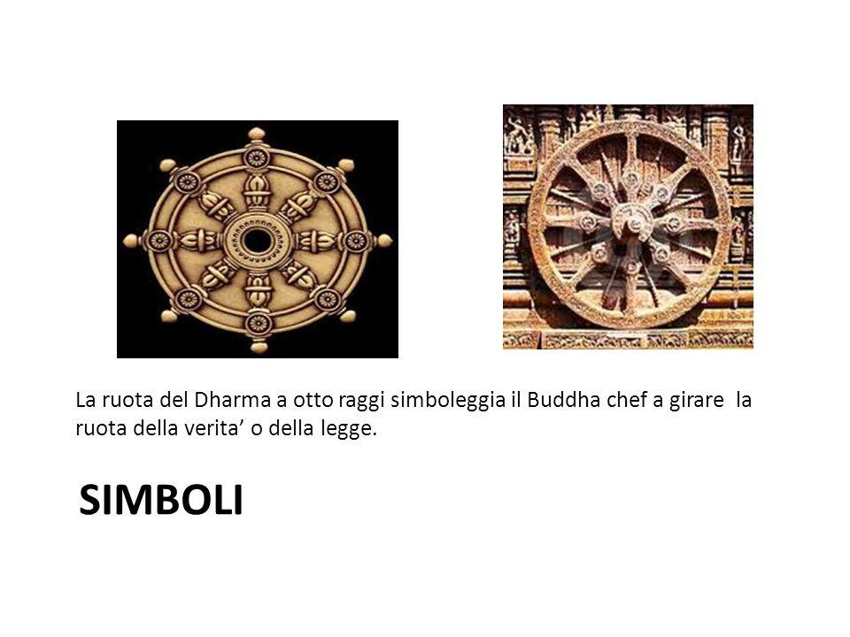 SIMBOLI La ruota del Dharma a otto raggi simboleggia il Buddha chef a girare la ruota della verita o della legge.