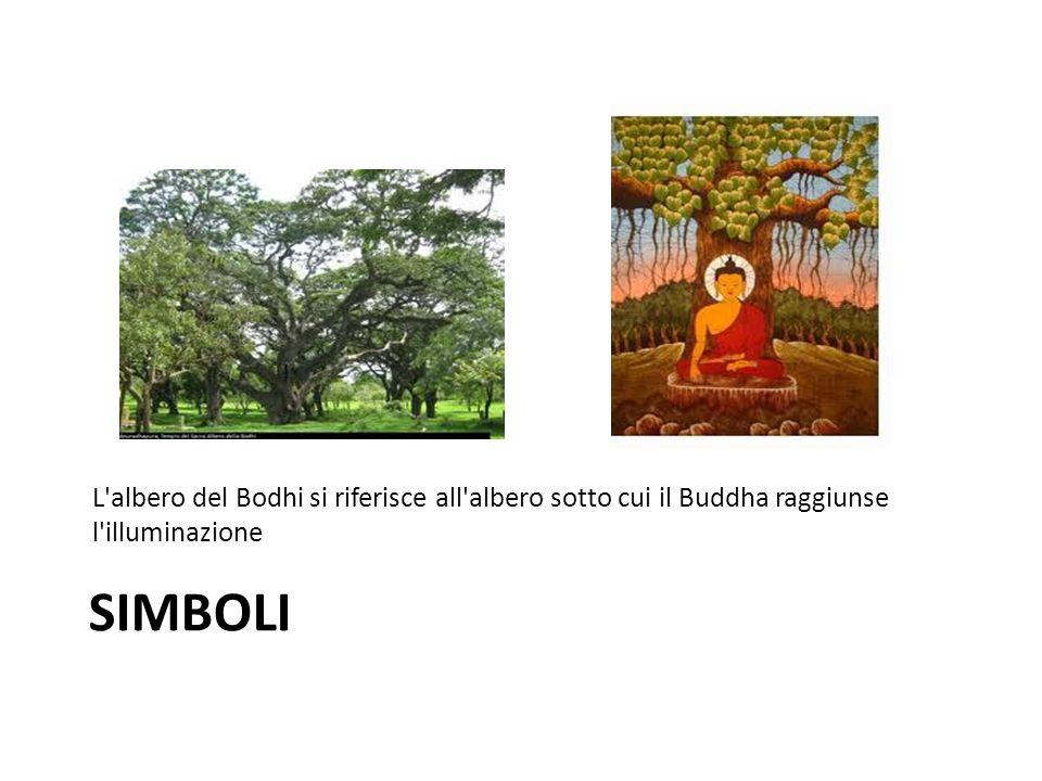 SIMBOLI L'albero del Bodhi si riferisce all'albero sotto cui il Buddha raggiunse l'illuminazione