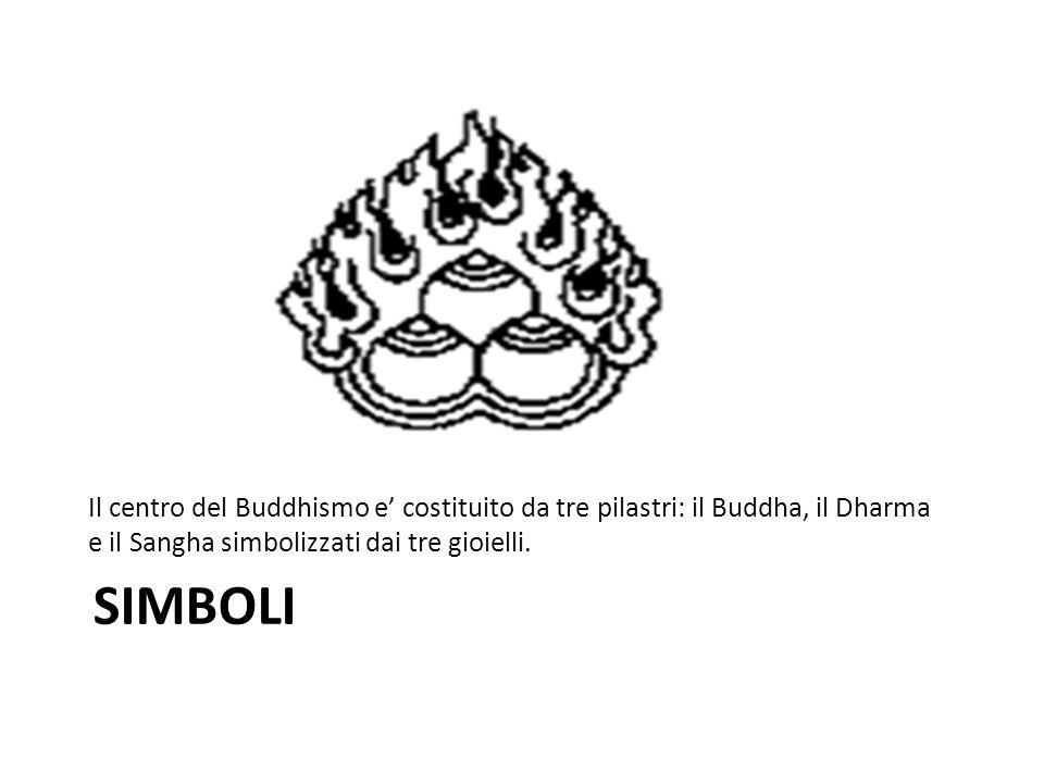 SIMBOLI Il centro del Buddhismo e costituito da tre pilastri: il Buddha, il Dharma e il Sangha simbolizzati dai tre gioielli.