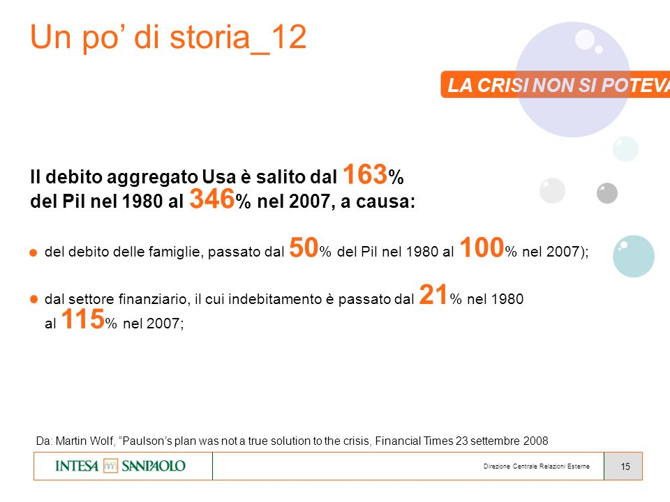 15 Un po di storia_12 Il debito aggregato Usa è salito dal 163 % del Pil nel 1980 al 346 % nel 2007, a causa: del debito delle famiglie, passato dal 50 % del Pil nel 1980 al 100 % nel 2007); dal settore finanziario, il cui indebitamento è passato dal 21 % nel 1980 al 115 % nel 2007; Da: Martin Wolf, Paulsons plan was not a true solution to the crisis, Financial Times 23 settembre 2008 LA CRISI NON SI POTEVA PREVEDERE.