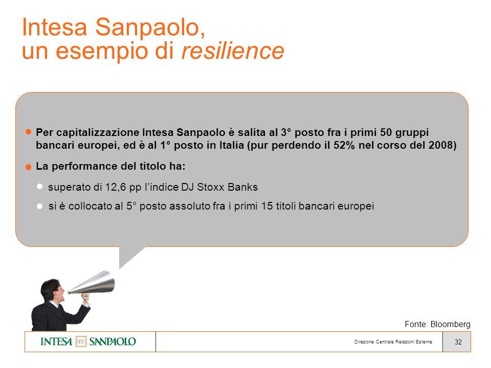 32 Intesa Sanpaolo, un esempio di resilience Direzione Centrale Relazioni Esterne Per capitalizzazione Intesa Sanpaolo è salita al 3° posto fra i primi 50 gruppi bancari europei, ed è al 1° posto in Italia (pur perdendo il 52% nel corso del 2008) superato di 12,6 pp lindice DJ Stoxx Banks si è collocato al 5° posto assoluto fra i primi 15 titoli bancari europei La performance del titolo ha: Fonte: Bloomberg