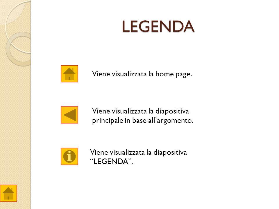 LEGENDA Viene visualizzata la home page. Viene visualizzata la diapositiva principale in base allargomento. Viene visualizzata la diapositiva LEGENDA.