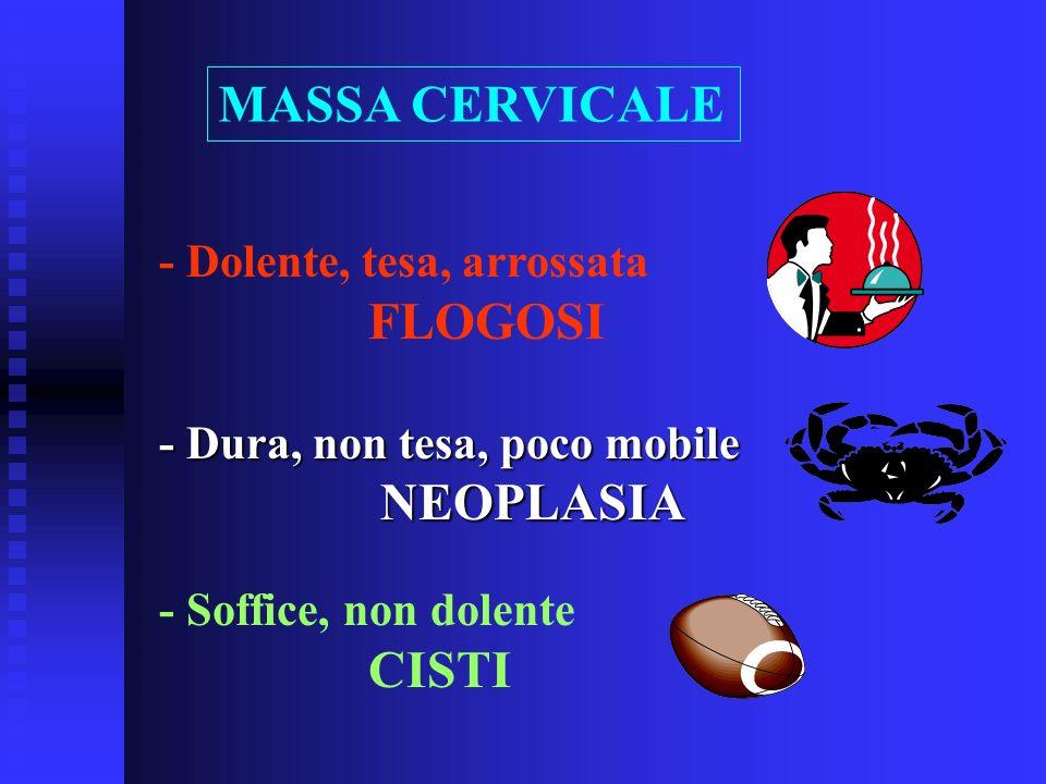 - Dolente, tesa, arrossata FLOGOSI - Dura, non tesa, poco mobile NEOPLASIA NEOPLASIA - Soffice, non dolente CISTI MASSA CERVICALE