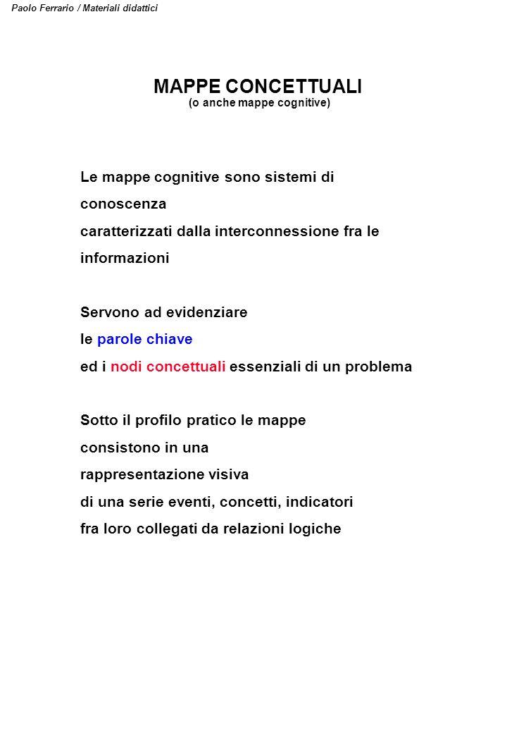Paolo Ferrario / Materiali didattici Le mappe cognitive sono sistemi di conoscenza caratterizzati dalla interconnessione fra le informazioni Servono a