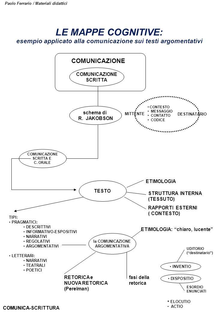 Paolo Ferrario / Materiali didattici LE MAPPE COGNITIVE: esempio applicato alla comunicazione sui testi argomentativi COMUNICAZIONE SCRITTA COMUNICAZI