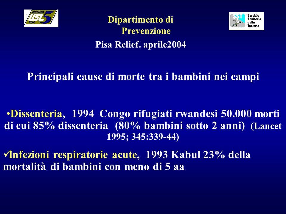 Dipartimento di Prevenzione Pisa Relief. aprile2004 Principali cause di morte tra i bambini nei campi Dissenteria, 1994 Congo rifugiati rwandesi 50.00