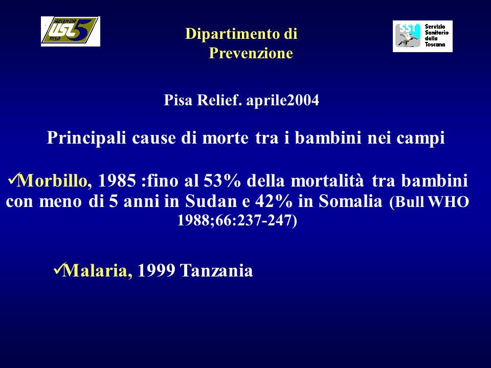 Dipartimento di Prevenzione Pisa Relief. aprile2004 Morbillo, 1985 :fino al 53% della mortalità tra bambini con meno di 5 anni in Sudan e 42% in Somal