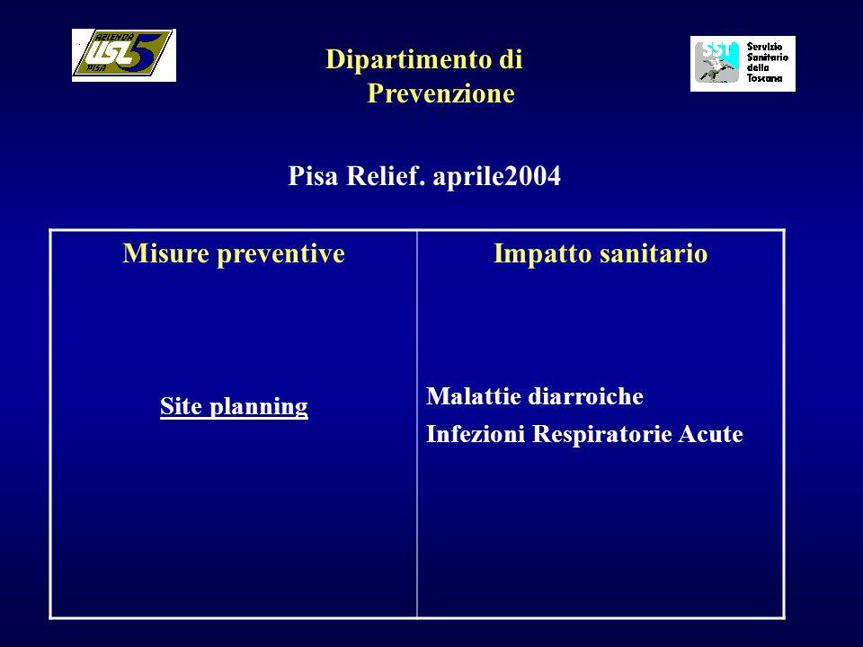 Dipartimento di Prevenzione Pisa Relief. aprile2004 Misure preventive Site planning Impatto sanitario Malattie diarroiche Infezioni Respiratorie Acute
